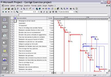 Gestion de projets planning pert et diagramme de gantt avec prsentation des concepts et de la terminologie employe dans la gestion de projets ccuart Gallery